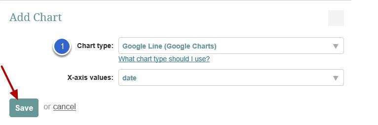 Select Chart Type