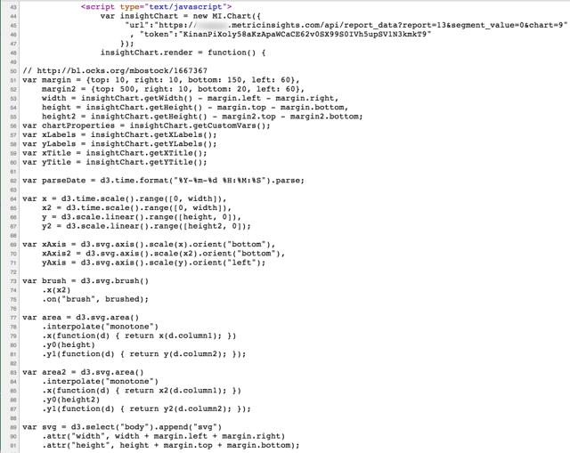 Example of External hosting of JavaScript chart