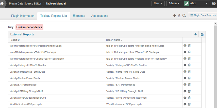 Review the list of External Reports in the grid