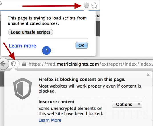 Verify that your External report is being blocked