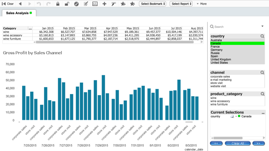 QlikView dashboard with selected values