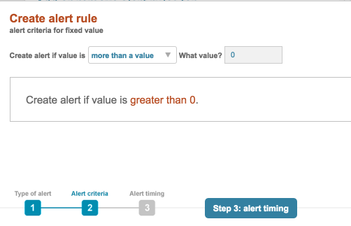 4. Alert Rule