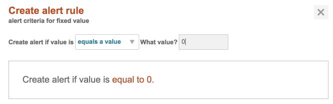 Alert Rule if Value = 0