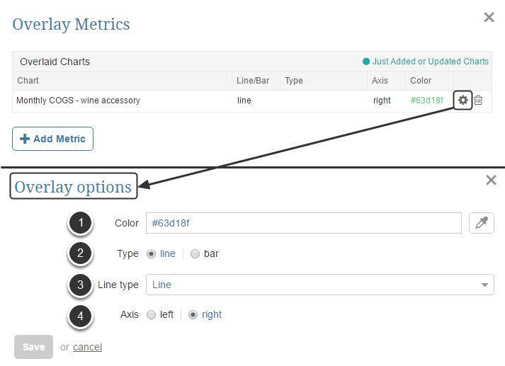 Editing Overlay Metrics