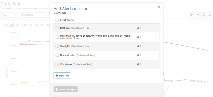 Subscribe to any existing Alerts or create a New rule