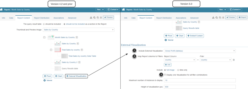 Embedding Tableau Visualization to a Regular Report Viewer