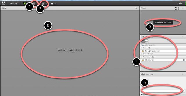 Oversigtsbillede af Adobeconnect