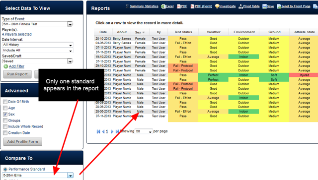 The Report page can ONLY display one standard across all of the athletes