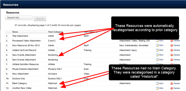 """Any existing historical Resources on the system without a Text Category, will be recategorised as """"Historical"""". All Resources with a Text Category will be recategorised by their existing label"""