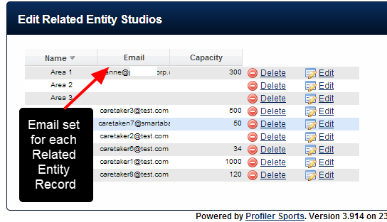 N.B. The available Email addresses are set for each Related Entity