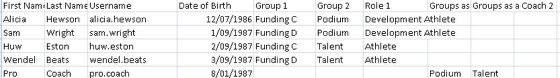Set up your CSV file spreadsheet to include the exact users user name and grouping structures that you require