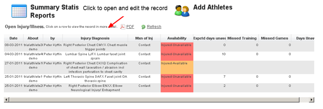 To Update Existing Records (including the SOTAP notes) using the Current Injury/Illness Report from the Home Page