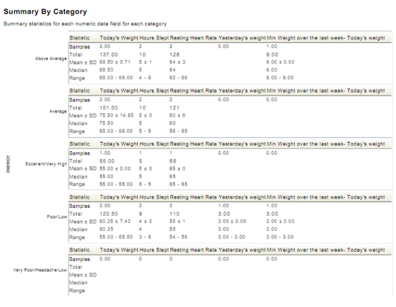 6.3 An Example of the Energy Field Summary from the Summary Report