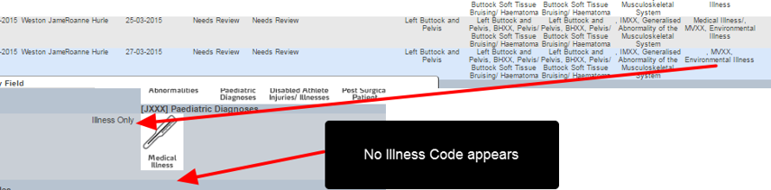 The data looks to import correctly, but when an imported record is opened, the illness code is missing. This is because it needed to be reformatted