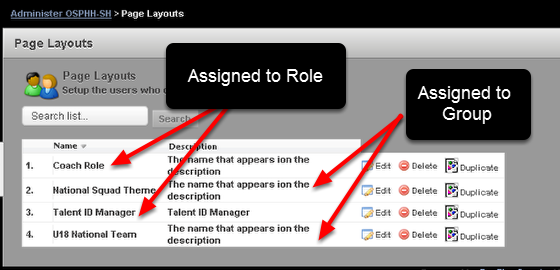You can create as many Page Layouts as you require. This example shows that four have been created. Two have been made and assigned to Roles, and two have been created and assigned to Groups