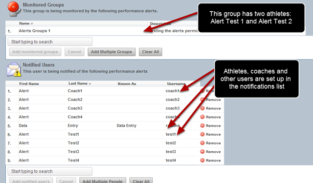 In the Notified Users section of the Alert, you can see that multiple athletes and multiple coaches have been set up as Notified Users. However, only the correct users will receive a notification.