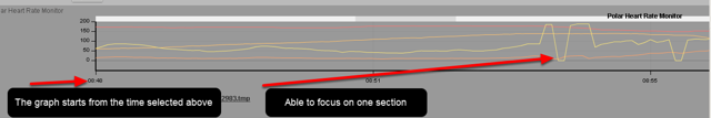 This image here shows the section that was selected in the image in the step above