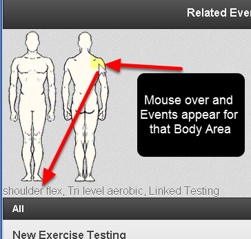 Related Events Body Diagram: Mouse over the body area and any Related Events appear.