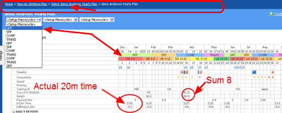 Add in actual session information into a macrocycle for an athlete on that plan