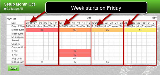 Changing the start day to Friday changes the display on the Yearly Plan and also the days from which the data is pulled from