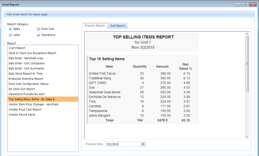 Top Selling Menu Items - By Sales $