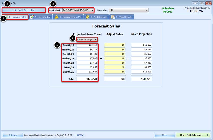 Sales Forecast Tab