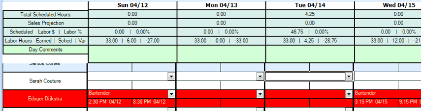 Why are employees shown in red on the schedule?