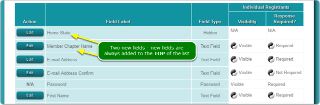 Verify that two new fields were added