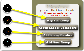 What can be done using the Group Leader's Nav Panel?