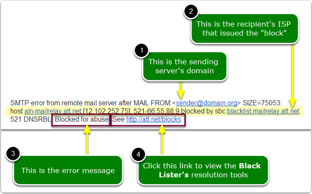 What does a black listed error message look like?