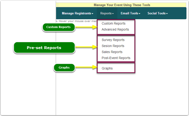 If Menus, your Pre-set Reports tool is located here ...