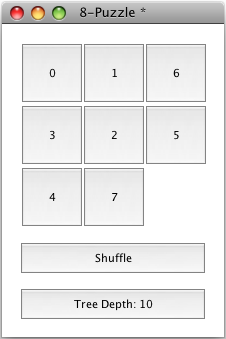The 8-Puzzle Board (Finding the Solution)