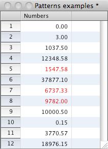 Positive,Negative pattern: ######0.00,######0.00[red]