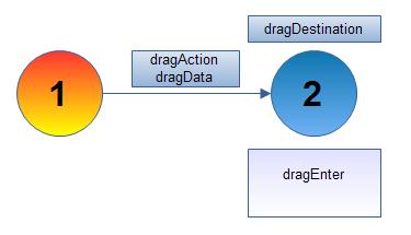 dragEnter