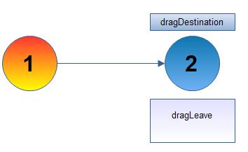 dragLeave