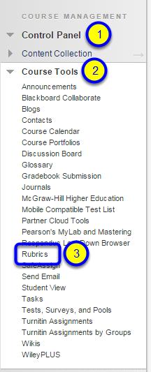 Click on Rubrics.