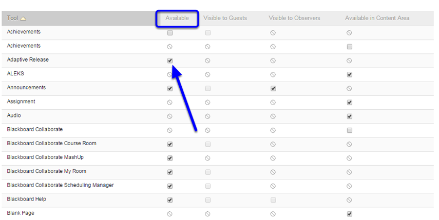 If you would like a tool to be available to all the users in your course, check the box under the Available column corresponding to the tool.