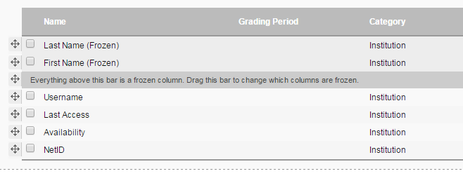 The column to the furthest left in the grade center appears at the top of this list. To move a column further left in the grade center, move it up on this list.