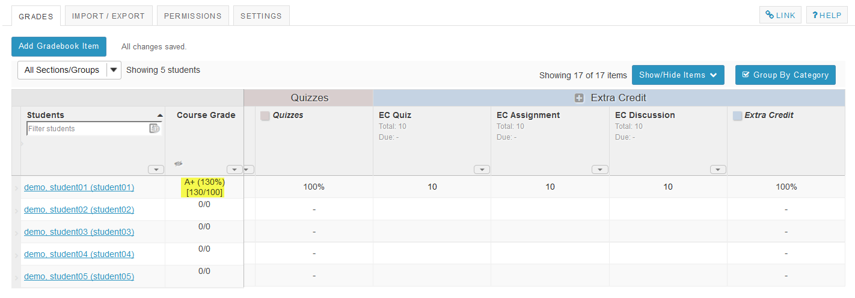 Example: EC category only.