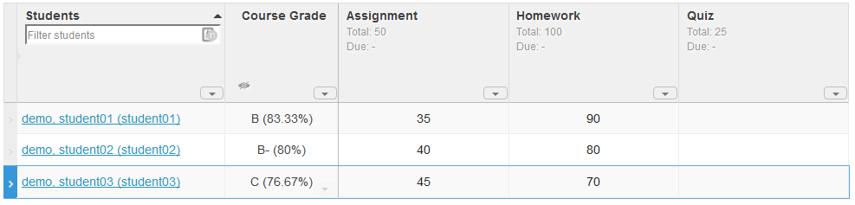 Homework has now been graded.