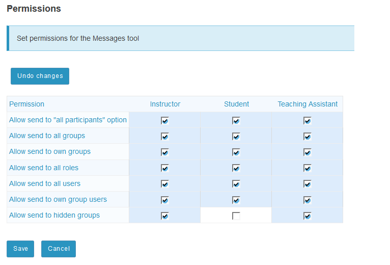 Check the corresponding boxes for desired permissions.