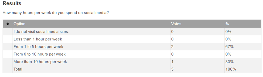 Example: Poll Results.