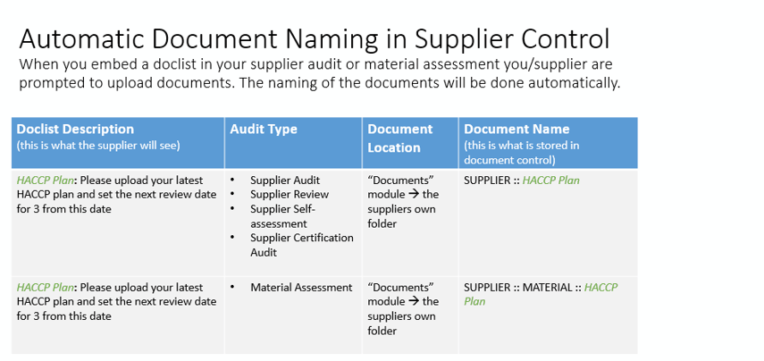 Automatic naming of documents that have been sourced using a doclist