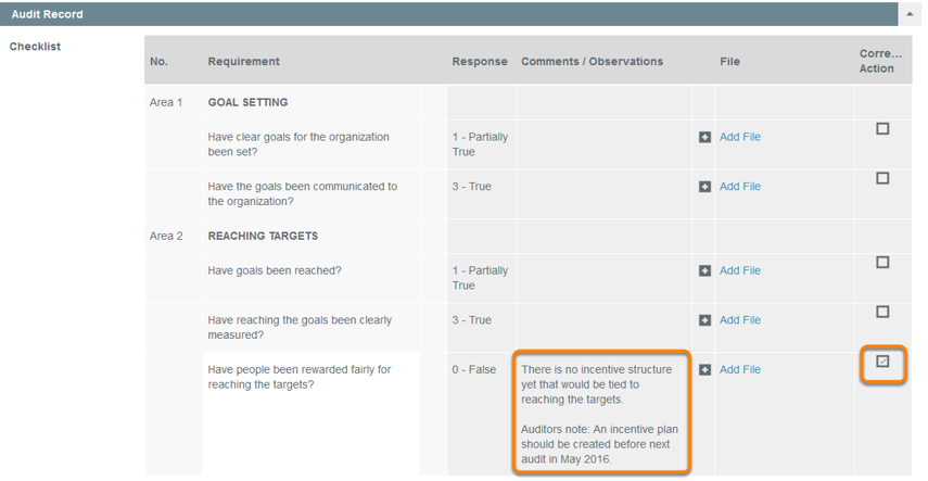 Check the Self Assessment Questionnaire (Auditor to complete this stage)
