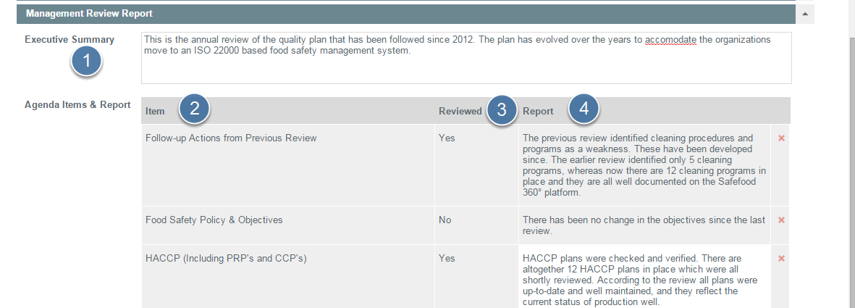 Enter Management Review Report