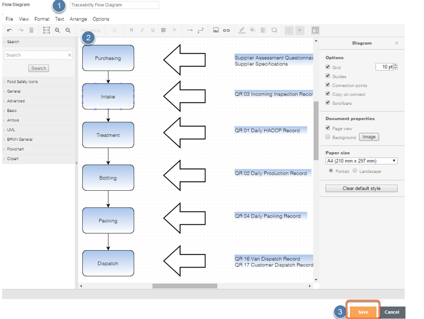 Create Traceability Flow Diagram