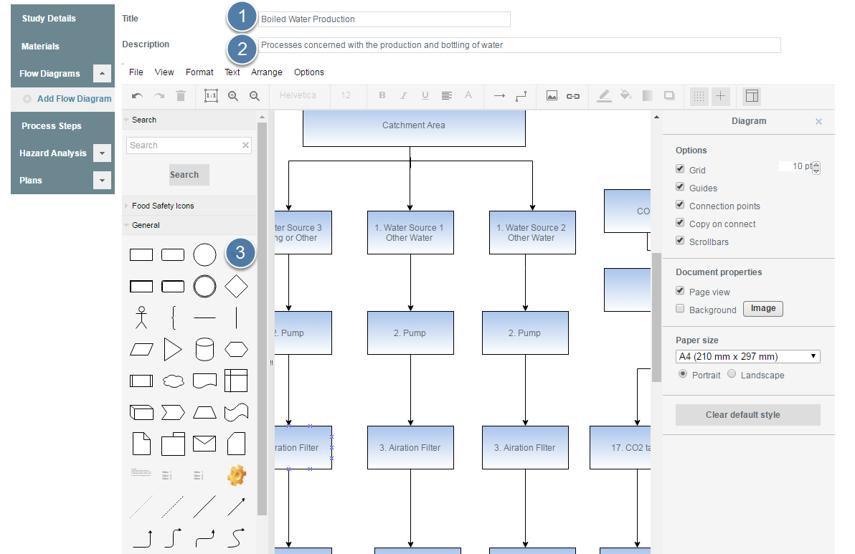 Create Flow Diagram
