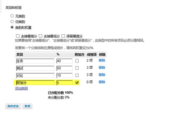 例:带权值的附加分类别