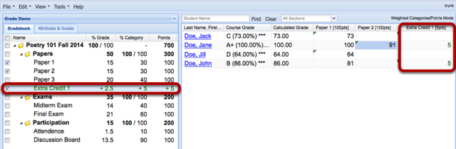 Example: (Weighted Category gradebook - Scoring by Points)