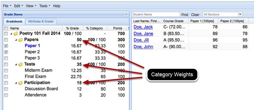 Example of a weighted categories gradebook: